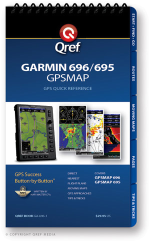 Garmin GPSMAP 696/695 Avionics Procedure Checklist